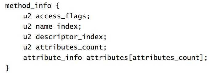 Method Info
